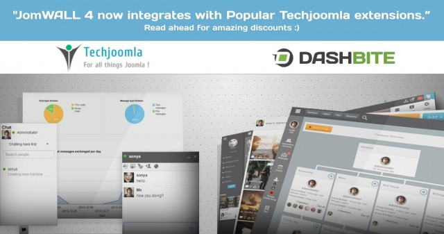 Techjoomla has integrated three of their most popular extensions JBolo, JGive and Email Beautifier with JomWALL!